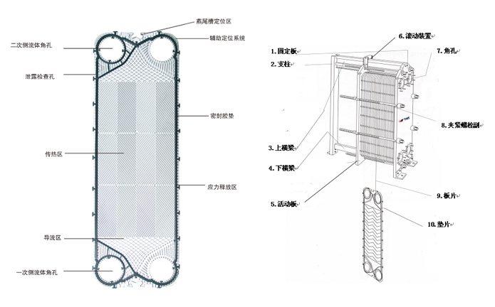 特殊板式换热器